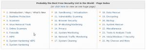 Image Security Index
